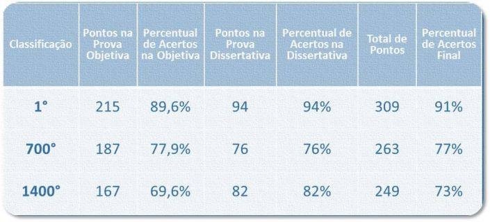 4-ATRFB-ANÁLISE DAS PROVAS DOS PRINCIPAIS CONCURSOS DA ÁREA FISCAL