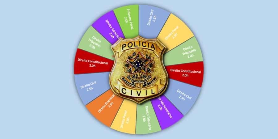 Cronograma de estudos policia civil