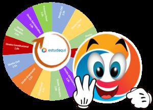 Ciclo de Estudo Perfeito Automaticamente - Aplicativo de Estudo